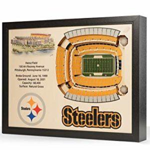 YouTheFan NFL Pittsburgh Steelers 25-Layer Stadiumviews